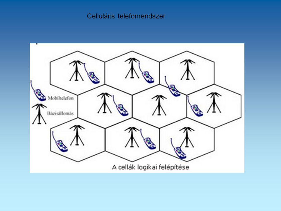 Celluláris telefonrendszer