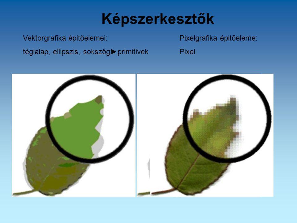 Képszerkesztők Vektorgrafika épitőelemei: téglalap, ellipszis, sokszög►primitivek Pixelgrafika épitőeleme: Pixel