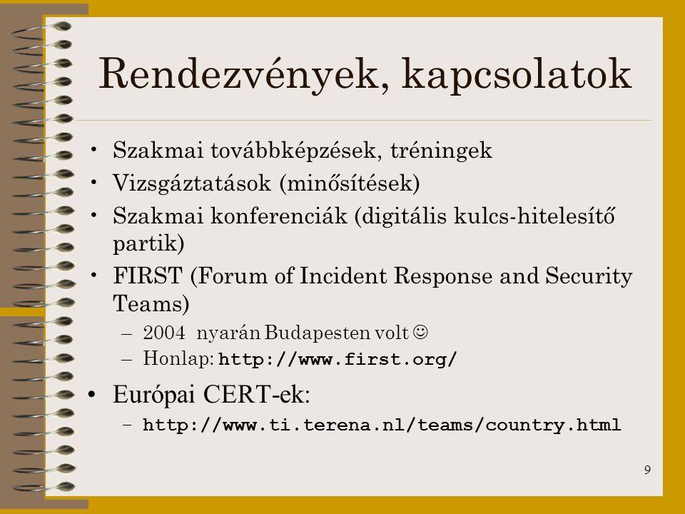 9 Rendezvények, kapcsolatok Szakmai továbbképzések, tréningek Vizsgáztatások (minősítések) Szakmai konferenciák (digitális kulcs-hitelesítő partik) FI
