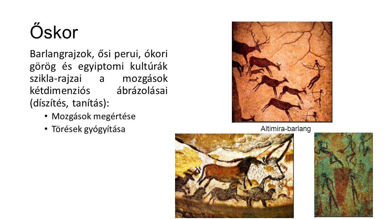 Őskor Barlangrajzok, ősi perui, ókori görög és egyiptomi kultúrák szikla-rajzai a mozgások kétdimenziós ábrázolásai (díszítés, tanítás): Mozgások megértése Törések gyógyítása Altimira-barlang