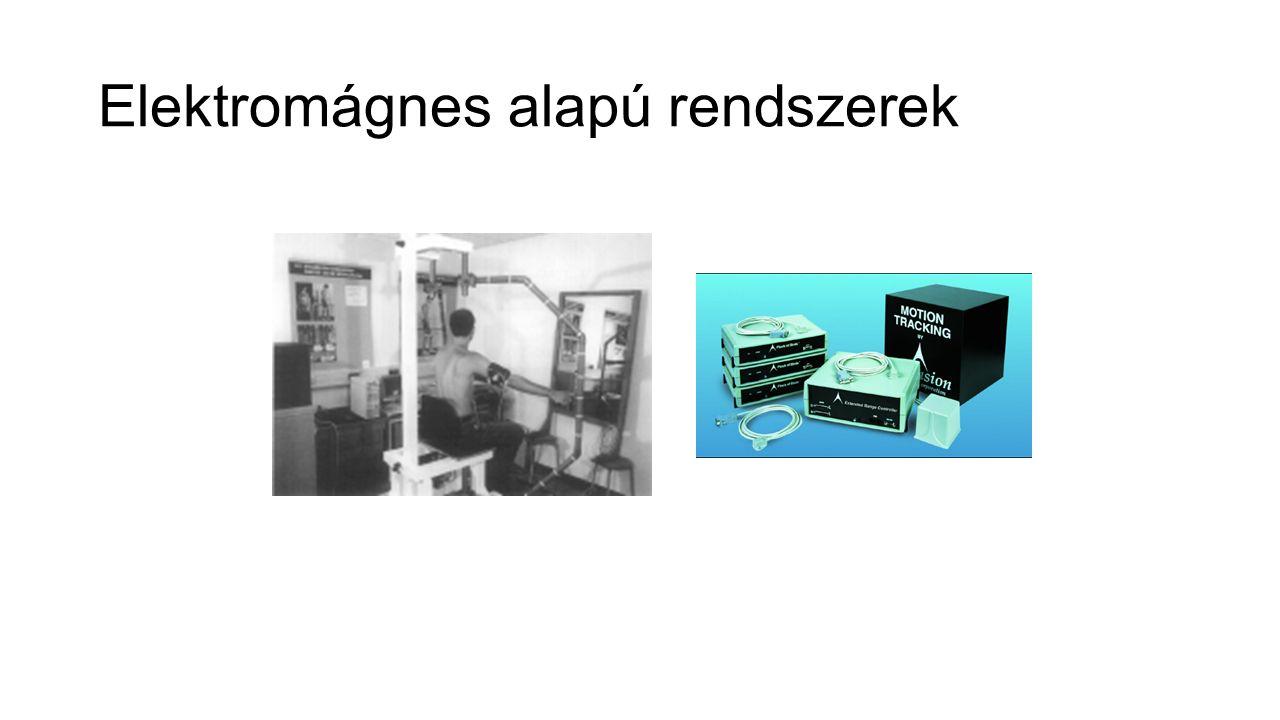Elektromágnes alapú rendszerek