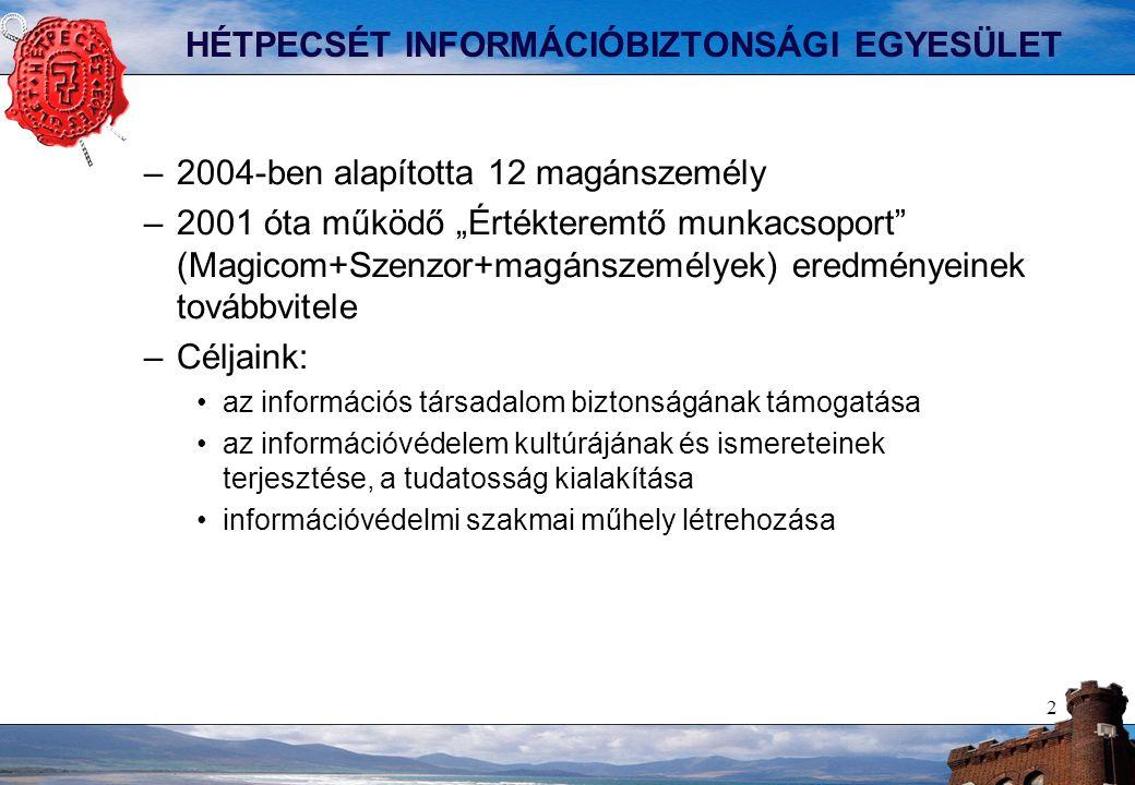 3 HÉTPECSÉT INFORMÁCIÓBIZTONSÁGI EGYESÜLET Terveink - működésünk –Szakmai fórumok szervezése –ISO 27001 (BS 7799) szabvány további terjesztése –Díjak alapítása és odaítélése Az év információbiztonsági újságírója Az év információbiztonsági diplomadolgozata Az év információbiztonsági szakdolgozata Jelentkezés az egyesület pártoló tagjai közé –Magánszemélyek és jogi személyek is –Belépési nyilatkozat kitöltésével letölthető www.hetpecset.hu –ról A szakmai fórum anyagában szerepel