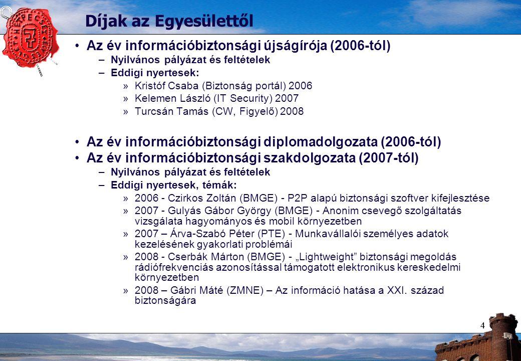 44 Díjak az Egyesülettől Az év információbiztonsági újságírója (2006-tól) –Nyilvános pályázat és feltételek –Eddigi nyertesek: »Kristóf Csaba (Biztons