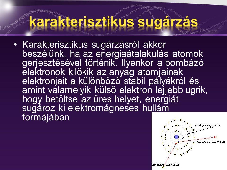 Karakterisztikus sugárzásról akkor beszélünk, ha az energiaátalakulás atomok gerjesztésével történik.