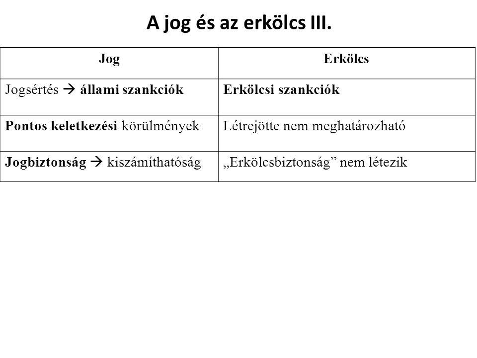 A jog és az erkölcs III.