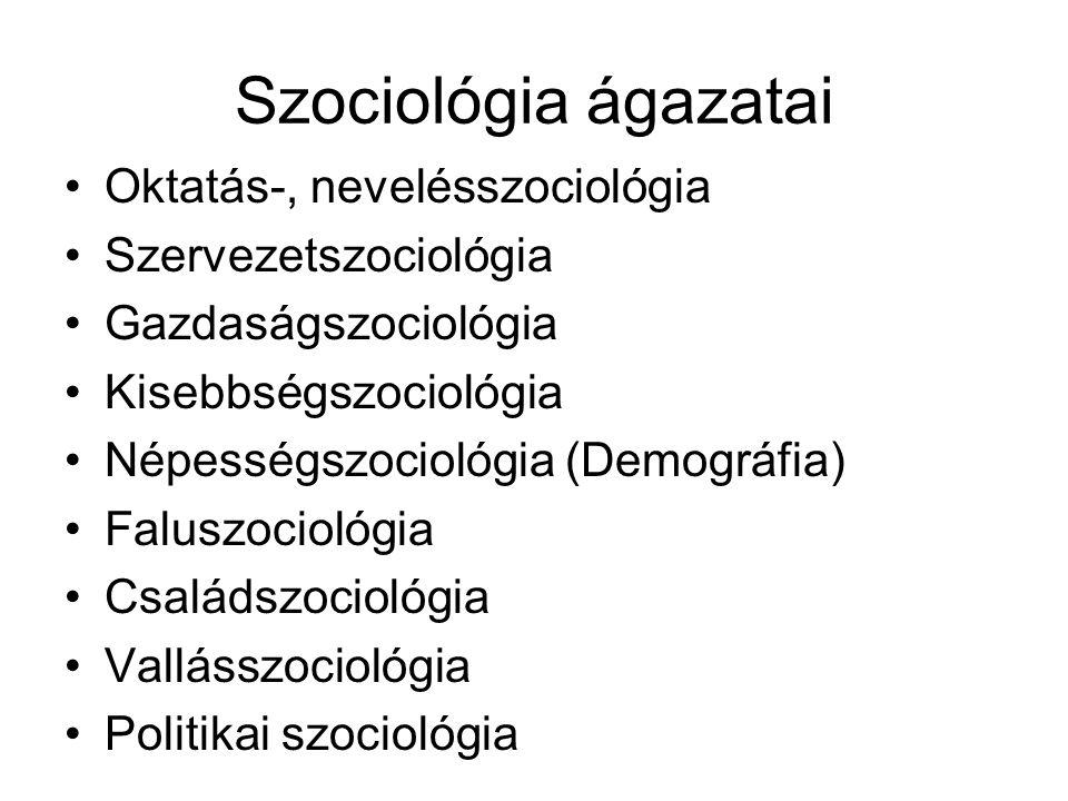 Szociológia ágazatai Oktatás-, nevelésszociológia Szervezetszociológia Gazdaságszociológia Kisebbségszociológia Népességszociológia (Demográfia) Faluszociológia Családszociológia Vallásszociológia Politikai szociológia