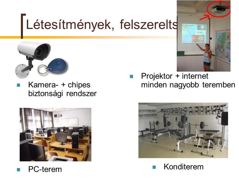 Létesítmények, felszereltség Konditerem PC-terem Projektor + internet minden nagyobb teremben Kamera- + chipes biztonsági rendszer