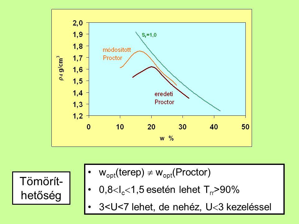 Tömörít- hetőség w opt (terep)  w opt (Proctor) 0,8  I c  1,5 esetén lehet T rr >90% 3<U<7 lehet, de nehéz, U  3 kezeléssel