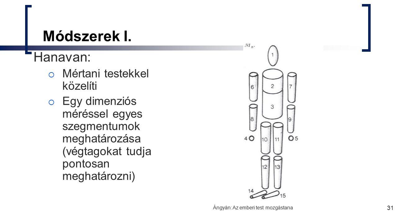 31 Módszerek I. Hanavan:  Mértani testekkel közelíti  Egy dimenziós méréssel egyes szegmentumok meghatározása (végtagokat tudja pontosan meghatározn