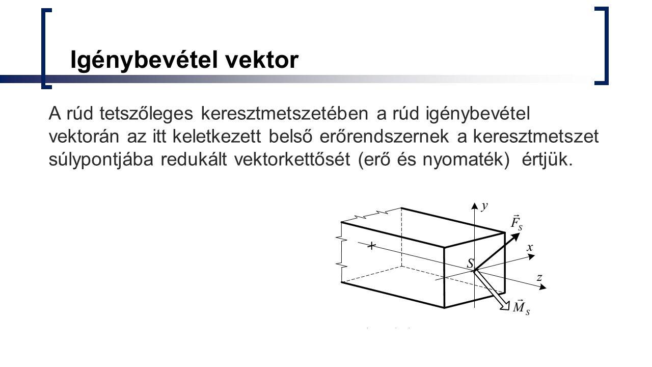 Igénybevétel vektor A rúd tetszőleges keresztmetszetében a rúd igénybevétel vektorán az itt keletkezett belső erőrendszernek a keresztmetszet súlypontjába redukált vektorkettősét (erő és nyomaték) értjük.
