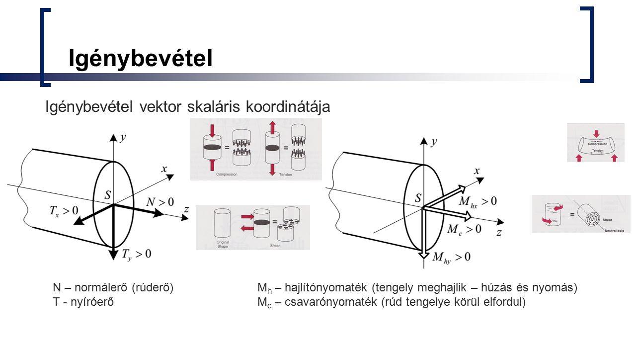 Igénybevétel N – normálerő (rúderő) T - nyíróerő M h – hajlítónyomaték (tengely meghajlik – húzás és nyomás) M c – csavarónyomaték (rúd tengelye körül elfordul) Igénybevétel vektor skaláris koordinátája