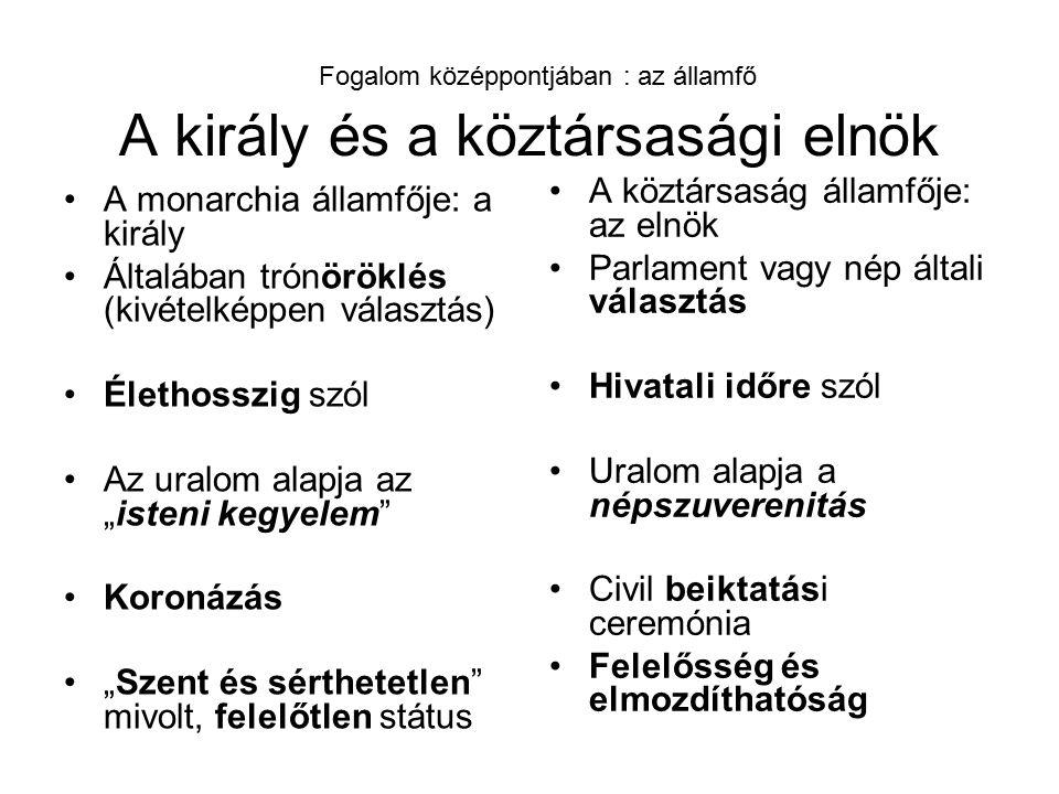 Magyar monarchikus tradíciók 1001-től 1849.április 14-ig, 1849.