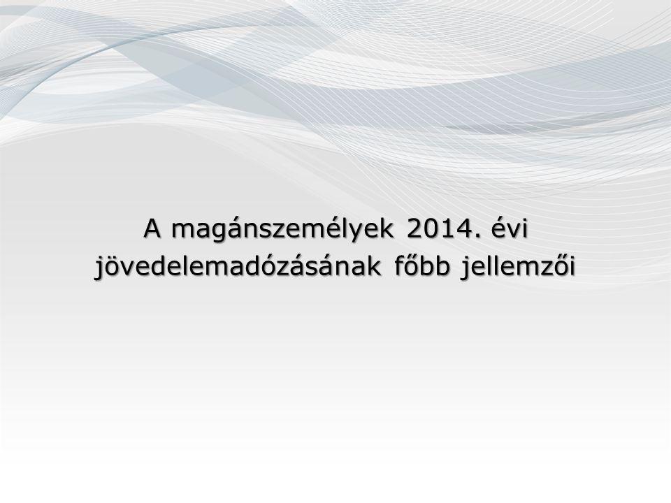 Az Szja-bevallások száma Komárom- Esztergom megye: 146 448 db (+ 1 930 db) Fejér megye: 202 364 db (+ 3 057 db) Veszprém megye: 167 903 db (+ 1 898 db) Ország: 4 575 002 db (+ 80 341 db) Közép-dunántúli régió: 516 715 db (+ 6 885 db) NAV KOMÁROM-ESZTERGOM MEGYEI ADÓIGAZGATÓSÁGA - SAJTÓTÁJÉKOZTATÓ