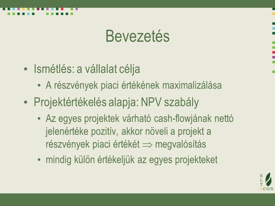 2.Különböző élettartamú projektek Hogyan hasonlítsunk össze különböző élettartamú projekteket.