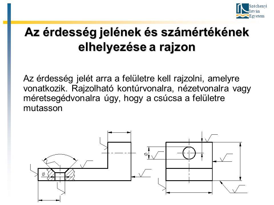 Széchenyi István Egyetem Az érdesség jelének és számértékének elhelyezése a rajzon Az érdesség jelét arra a felületre kell rajzolni, amelyre vonatkozi