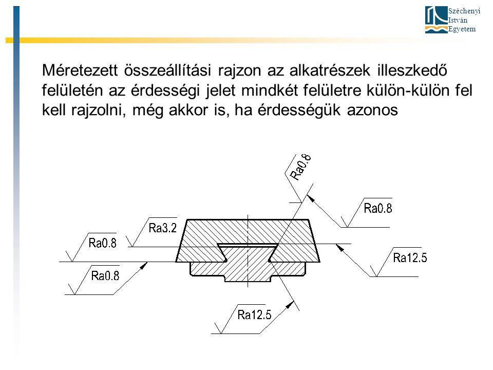 Széchenyi István Egyetem Méretezett összeállítási rajzon az alkatrészek illeszkedő felületén az érdességi jelet mindkét felületre külön-külön fel kell rajzolni, még akkor is, ha érdességük azonos