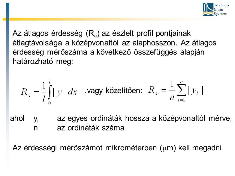 Széchenyi István Egyetem Az átlagos érdesség (R a ) az észlelt profil pontjainak átlagtávolsága a középvonaltól az alaphosszon. Az átlagos érdesség mé