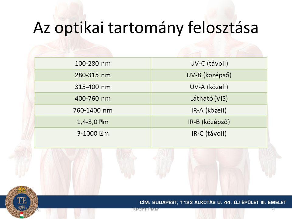 Az optikai tartomány felosztása 100-280 nmUV-C (távoli) 280-315 nmUV-B (középső) 315-400 nmUV-A (közeli) 400-760 nmLátható (VIS) 760-1400 nmIR-A (köz