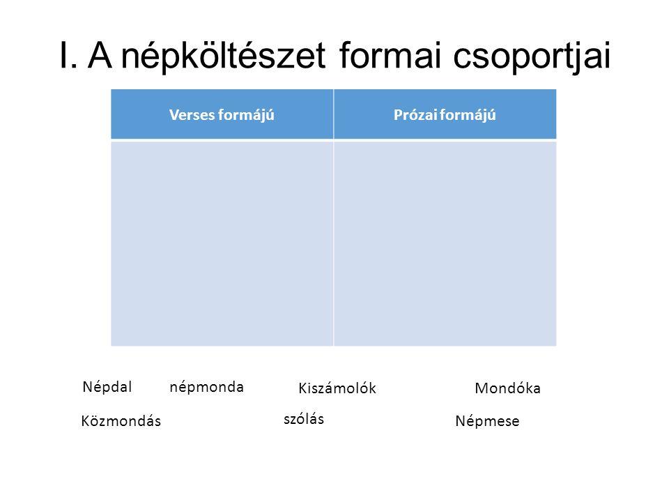 I. A népköltészet formai csoportjai Verses formájúPrózai formájú Népdal Mondóka Népmese népmonda Közmondás szólás Kiszámolók