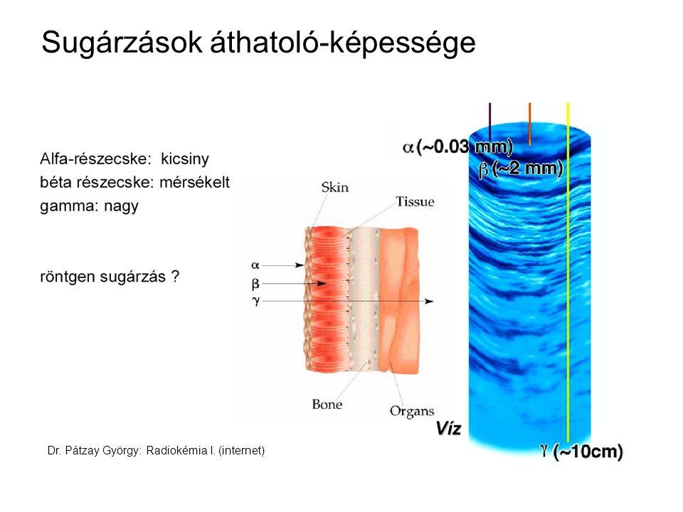 Sugárzások áthatoló-képessége Dr. Pátzay György: Radiokémia I. (internet)