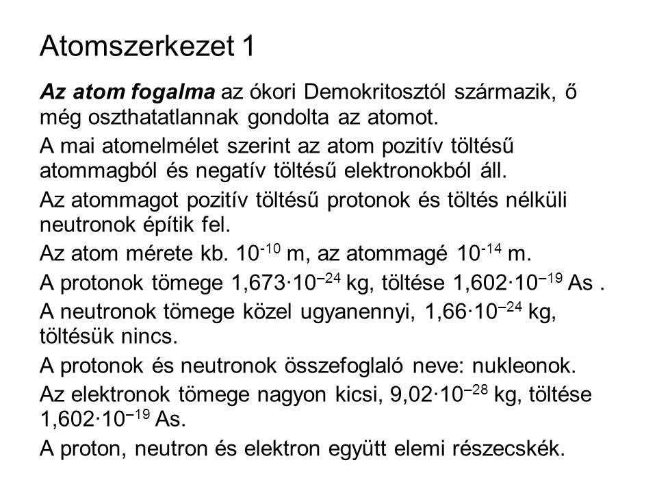Maghasadás Dr. Pátzay György: Radiokémia II. (internet)