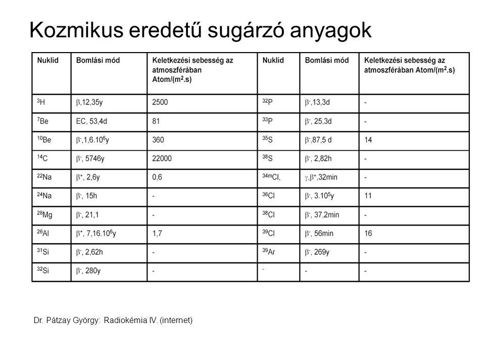 Kozmikus eredetű sugárzó anyagok Dr. Pátzay György: Radiokémia IV. (internet)