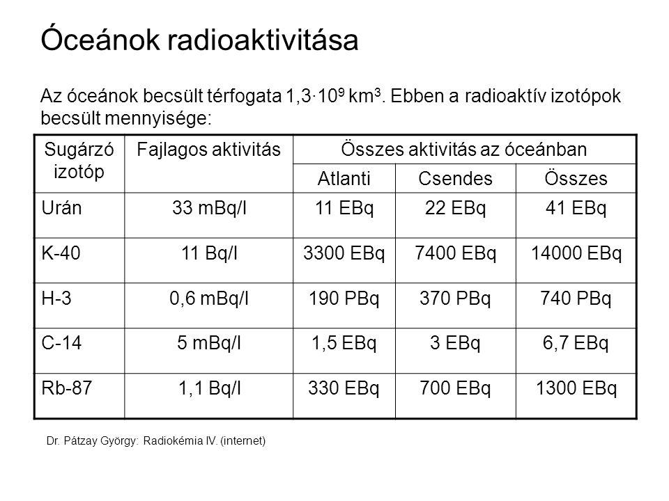 Óceánok radioaktivitása Az óceánok becsült térfogata 1,3·10 9 km 3. Ebben a radioaktív izotópok becsült mennyisége: Sugárzó izotóp Fajlagos aktivitásÖ