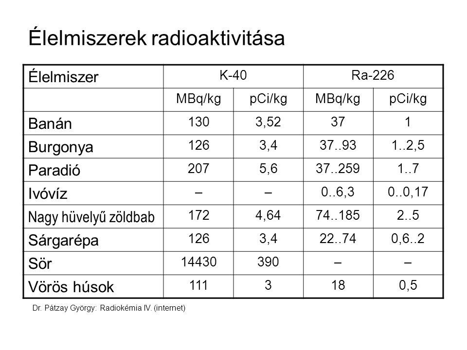 Élelmiszerek radioaktivitása Élelmiszer K-40Ra-226 MBq/kgpCi/kgMBq/kgpCi/kg Banán 1303,52371 Burgonya 1263,437..931..2,5 Paradió 2075,637..2591..7 Ivó