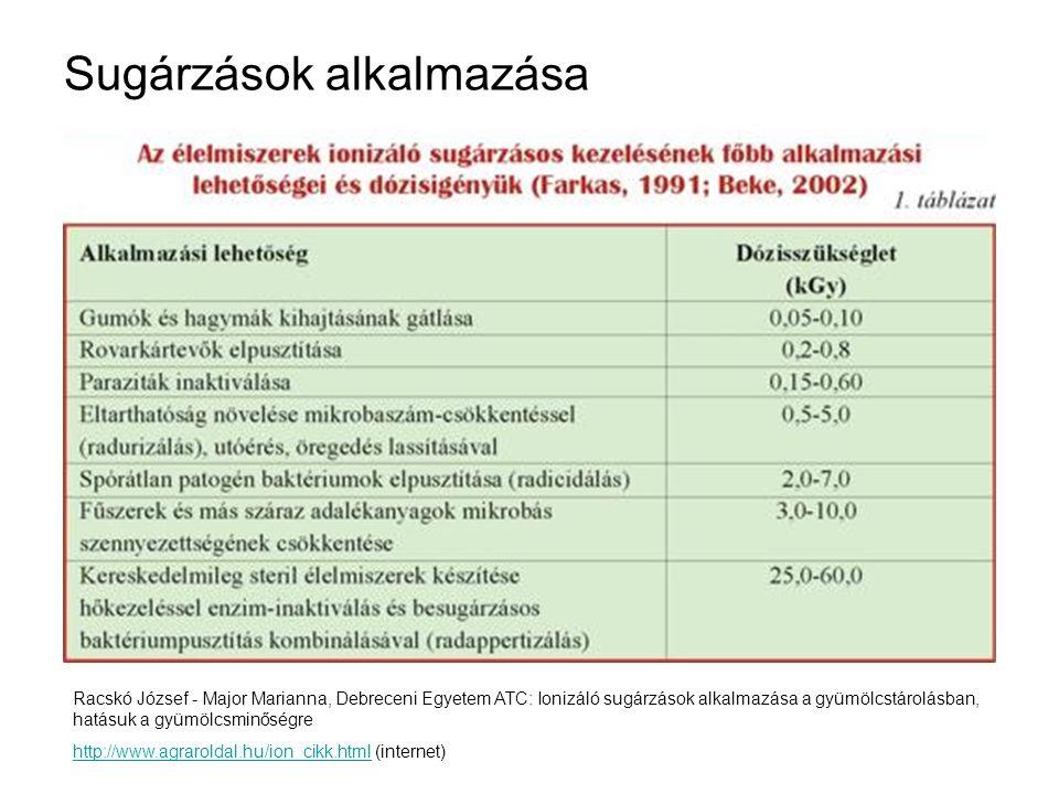 Sugárzások alkalmazása Racskó József - Major Marianna, Debreceni Egyetem ATC: Ionizáló sugárzások alkalmazása a gyümölcstárolásban, hatásuk a gyümölcs