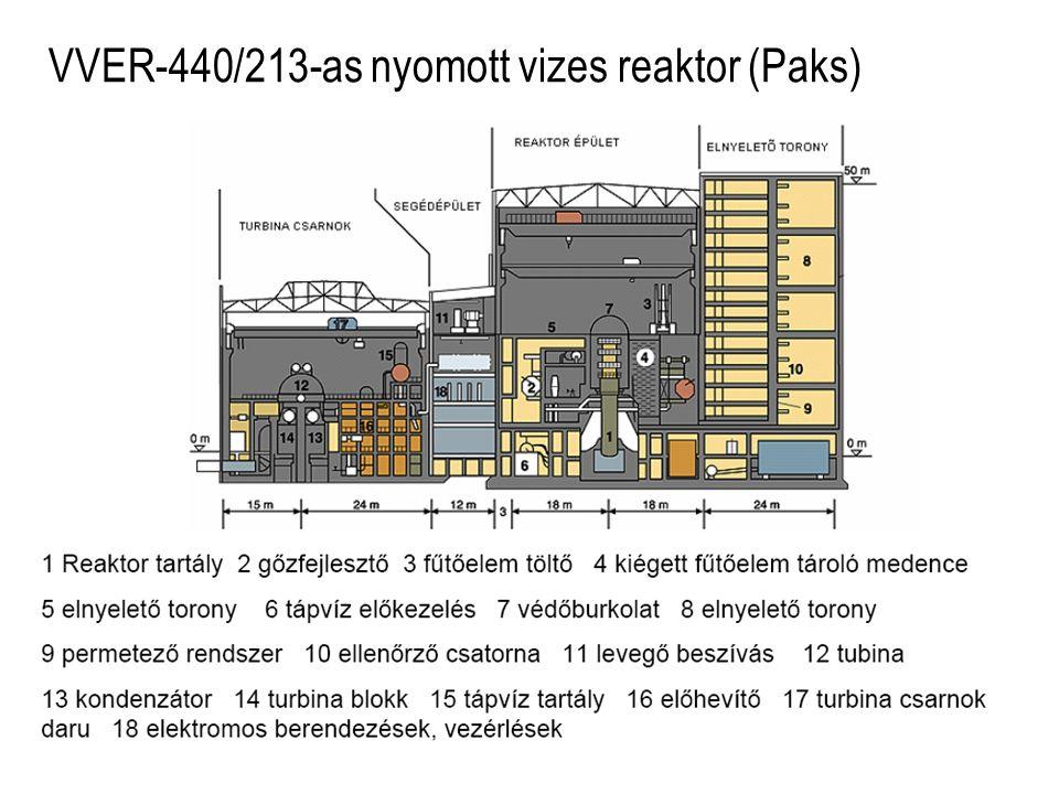 VVER-440/213-as nyomott vizes reaktor (Paks)