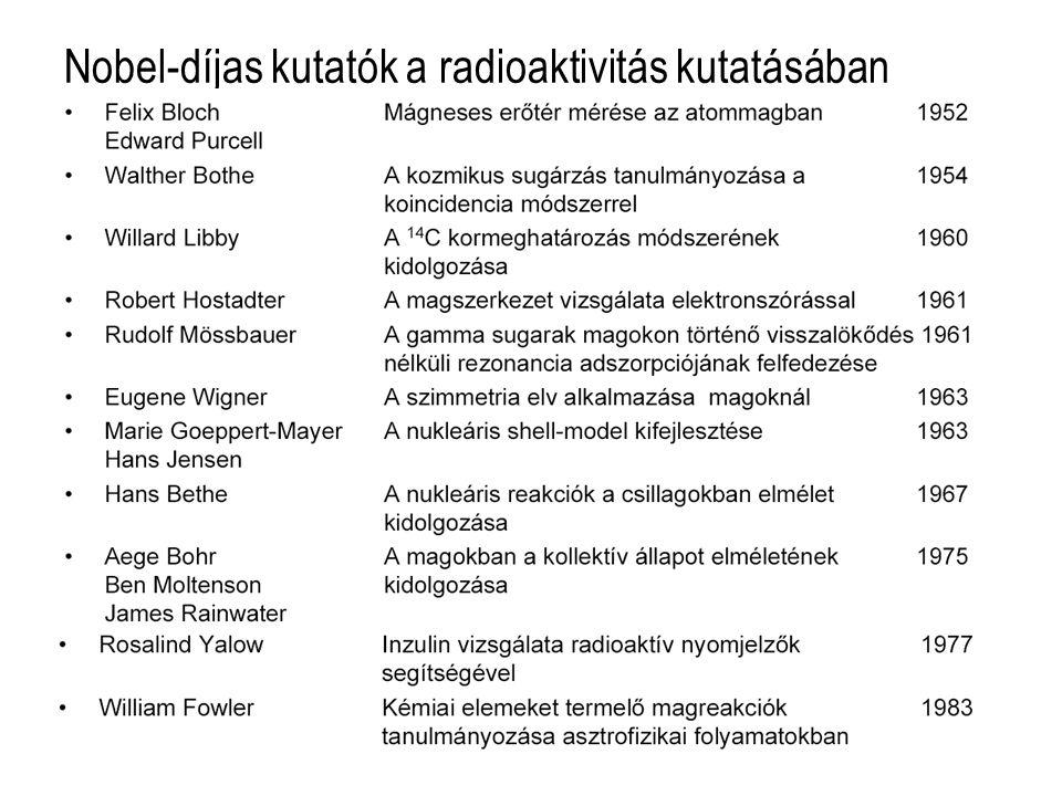 Nobel-díjas kutatók a radioaktivitás kutatásában Dr. Pátzay György: Radiokémia I. (internet)