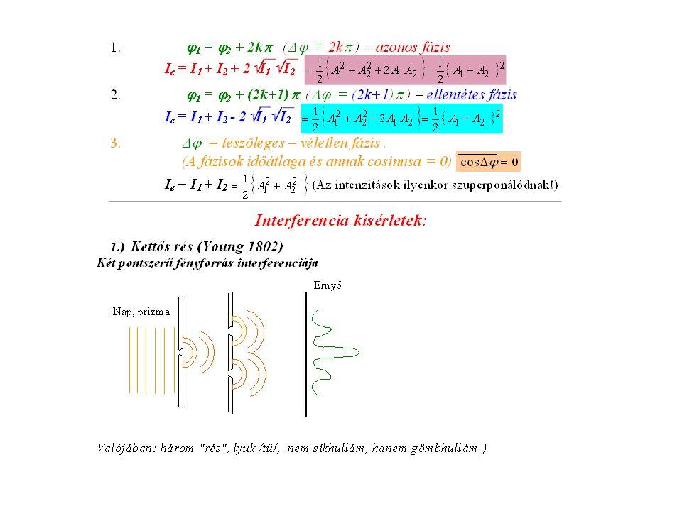 Fizikai optika Fresnel(1818) Huygens elv javítása (nem burkoló), hanem interferáló gömb-hullámok összege az eredő.