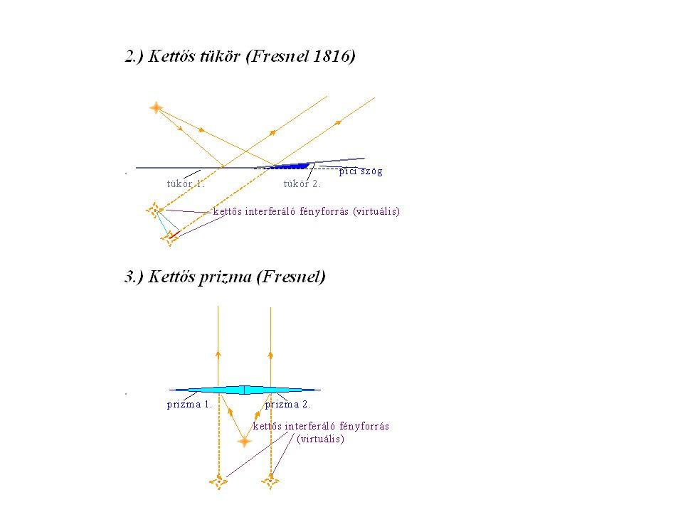 Valójában az egyes zónák járuléka csak elsőrendben azonos, /mert pl.