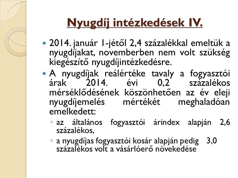 Nyugdíj intézkedések IV. 2014. január 1-jétől 2,4 százalékkal emeltük a nyugdíjakat, novemberben nem volt szükség kiegészítő nyugdíjintézkedésre. A ny