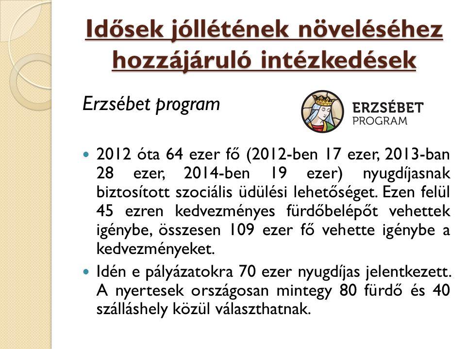 Idősek jóllétének növeléséhez hozzájáruló intézkedések Erzsébet program 2012 óta 64 ezer fő (2012-ben 17 ezer, 2013-ban 28 ezer, 2014-ben 19 ezer) nyu