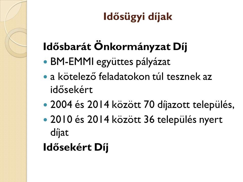 Idősügyi díjak Idősbarát Önkormányzat Díj BM-EMMI együttes pályázat a kötelező feladatokon túl tesznek az idősekért 2004 és 2014 között 70 díjazott te