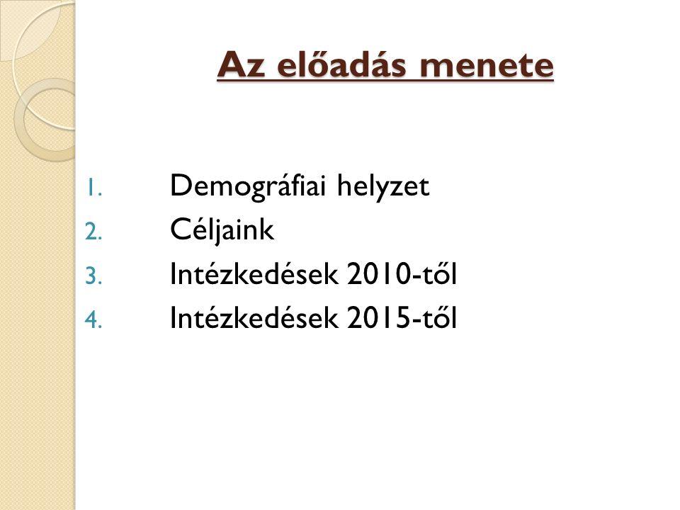 Az előadás menete 1. Demográfiai helyzet 2. Céljaink 3. Intézkedések 2010-től 4. Intézkedések 2015-től