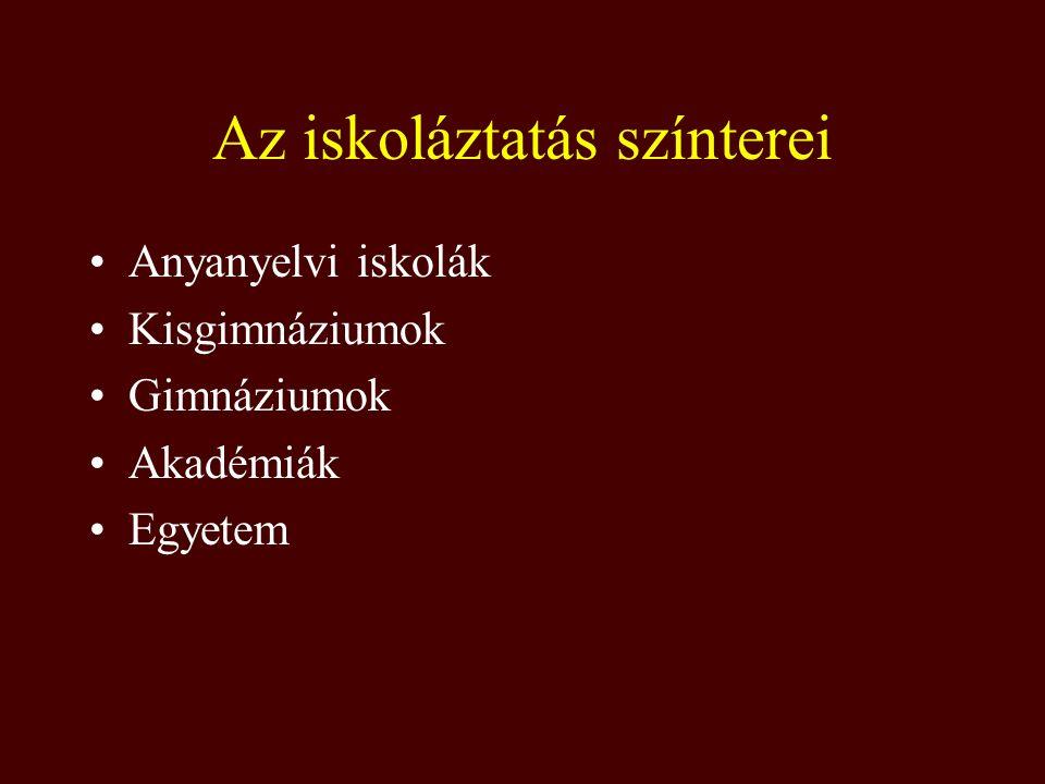Hazai nemzetiségek és hitfelekezetek magyarok németek szlovákok szerbek horvátok románok rutének római katolikus evangélikus református görög katolikus görögkeleti (izraelita vallás, 1781.türelmi rendelet, 1867.emancipáció)