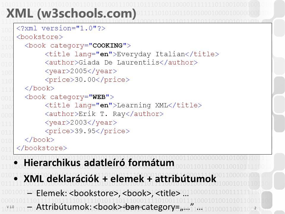 V 1.0ÓE-NIK, 2014 XML Felépítését szigorú szabályok korlátozzák –Első sor: opcionális formátumspecifikáció, kiegészíthető karakterkódolással: –Mindegyik elem alá lehet rendelni alelemeket –Mindegyik elemnek lehet szöveges tartalma és attribútumai, amelyek az adott elemhez adnak meg tulajdonságokat –Kötelezően kell lennie egy gyökérelemnek, ami az egész dokumentumot közrefogja ( elem) –Minden elem lezárása kötelező ( vagy ) Az egymásba ágyazás lezárásainak megfelelő sorrendben kell történniük Rosszul formázott: Jól formázott: –A kis- és nagybetűk különbözőek 3