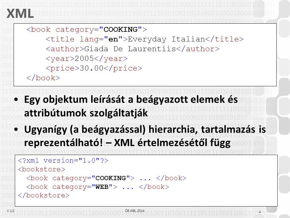 V 1.0ÓE-NIK, 2014 XML Egy objektum leírását a beágyazott elemek és attribútumok szolgáltatják Ugyanígy (a beágyazással) hierarchia, tartalmazás is reprezentálható.