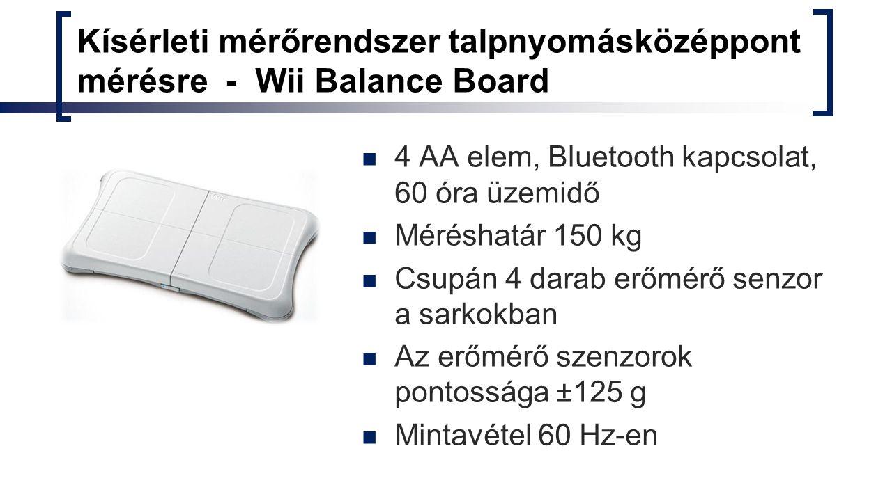 Kísérleti mérőrendszer talpnyomásközéppont mérésre - Wii Balance Board 4 AA elem, Bluetooth kapcsolat, 60 óra üzemidő Méréshatár 150 kg Csupán 4 darab erőmérő senzor a sarkokban Az erőmérő szenzorok pontossága ±125 g Mintavétel 60 Hz-en