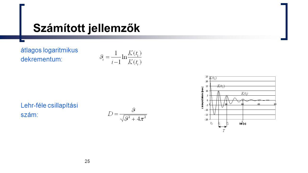 Számított jellemzők átlagos logaritmikus dekrementum: Lehr-féle csillapítási szám: 25 K(t 0 ) K(t 1 ) K(t i ) t0t0 t1t1 t2t2 titi T