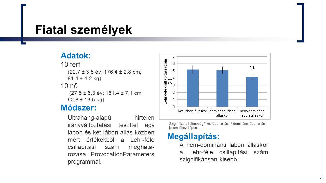 Fiatal személyek Adatok: 10 férfi (22,7 ± 3,5 év; 176,4 ± 2,8 cm; 81,4 ± 4,2 kg) 10 nő (27,5 ± 6,3 év; 161,4 ± 7,1 cm; 62,8 ± 13,5 kg) Módszer: Ultrahang-alapú hirtelen irányváltoztatási teszttel egy lábon és két lábon állás közben mért értékekből a Lehr-féle csillapítási szám meghatá- rozása ProvocationParameters programmal.