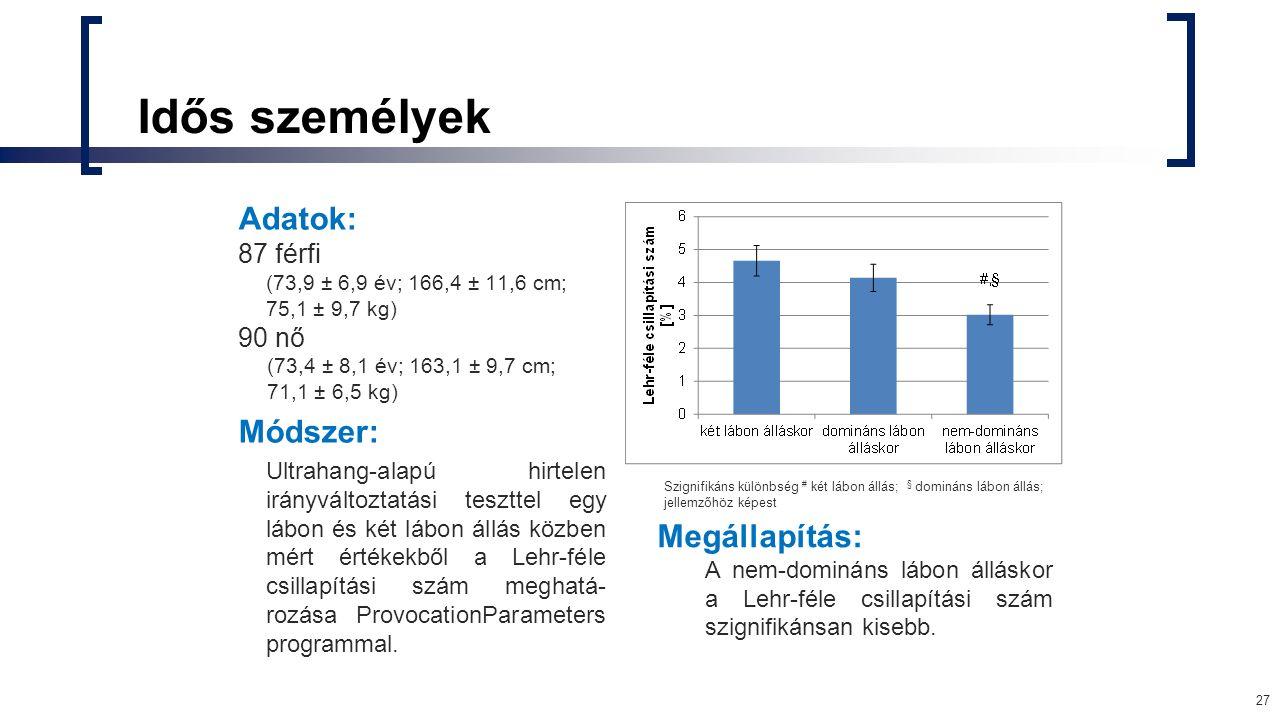 Idős személyek Adatok: 87 férfi (73,9 ± 6,9 év; 166,4 ± 11,6 cm; 75,1 ± 9,7 kg) 90 nő (73,4 ± 8,1 év; 163,1 ± 9,7 cm; 71,1 ± 6,5 kg) Módszer: Ultrahang-alapú hirtelen irányváltoztatási teszttel egy lábon és két lábon állás közben mért értékekből a Lehr-féle csillapítási szám meghatá- rozása ProvocationParameters programmal.