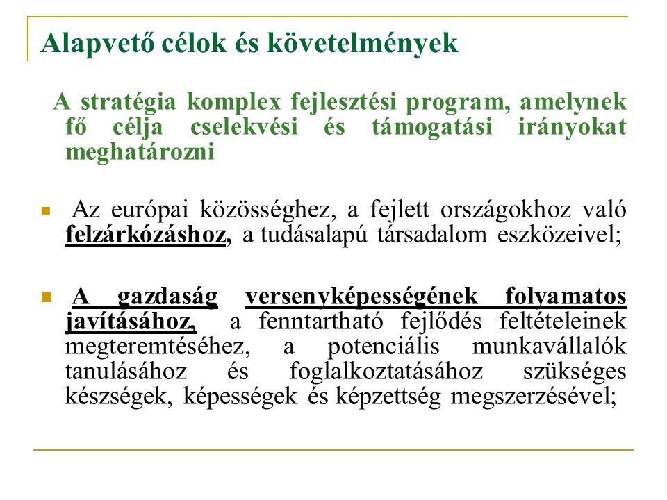 Hazai humánerőforrás állapota A foglalkoztatottak képzésbe jutása Forrás: EUROSTAT-KSH-FMM, CVTS2