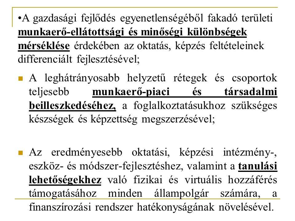 Hazai humánerőforrás állapota A képzésekre fordított költségek a munkaerőköltség arányában Forrás: EUROSTAT-KSH-FMM, CVTS2