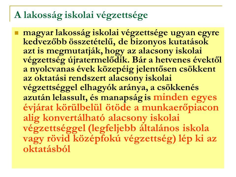 A lakosság iskolai végzettsége magyar lakosság iskolai végzettsége ugyan egyre kedvezőbb összetételű, de bizonyos kutatások azt is megmutatják, hogy a