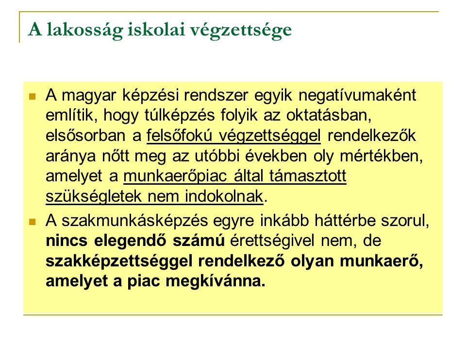 A lakosság iskolai végzettsége A magyar képzési rendszer egyik negatívumaként említik, hogy túlképzés folyik az oktatásban, elsősorban a felsőfokú végzettséggel rendelkezők aránya nőtt meg az utóbbi években oly mértékben, amelyet a munkaerőpiac által támasztott szükségletek nem indokolnak.