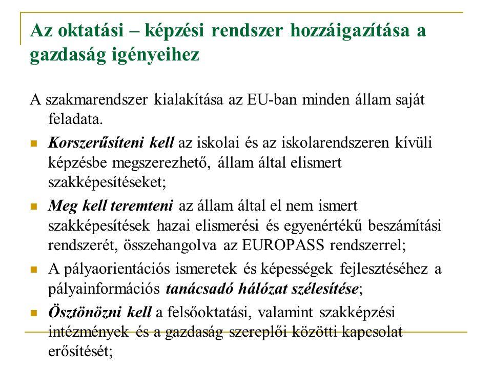 Makrogazdasági kihívások A hazai humánerőforrás állapota III.