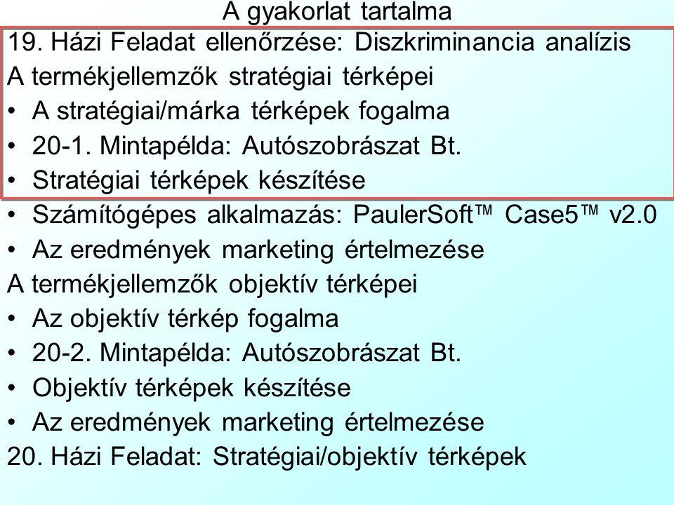 Pécsi Tudományegyetem Pollack Mihály Műszaki Kar Műszaki Informatika Szak Data Mining 20.